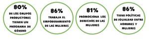 logros género oxfam intermón 2019-2020